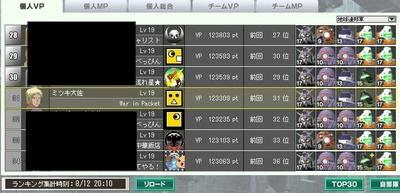 Gno3client_20100812_20395546